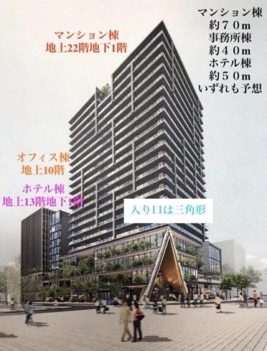 福山駅前で高層マンションを含む大型再開発計画が明らかに
